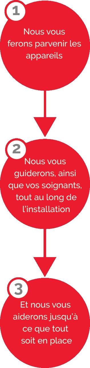 steps-fr-mobile-v2
